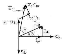 Векторная диаграмма напряжений и токов трансформатора в режиме холостого хода