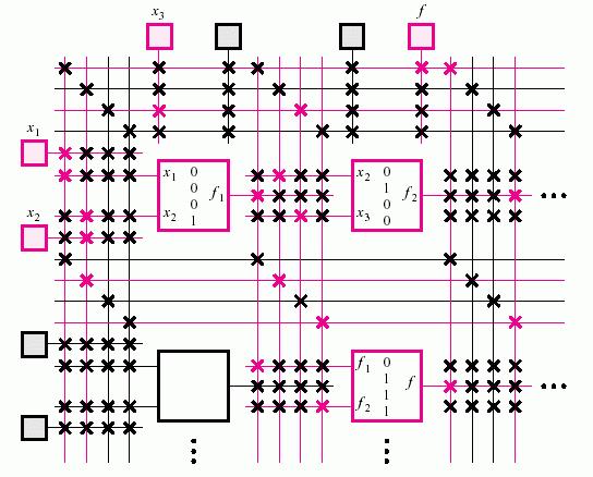 Пример запрограммированного