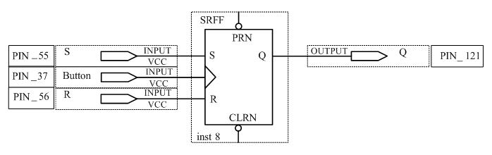 синхронного RS-триггера в